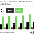 The end of Freemium for Spotify?