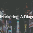 Bad Marketing: A Diagnosis of Why Marketing (Sometimes) Fails