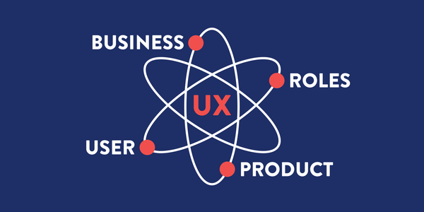 Putting UX at the center, is it a good idea?