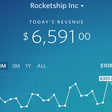 Payments provider Stripe has raised another $150M at a $9B valuation  |  TechCrunch