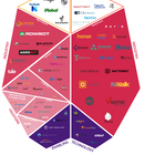 Intelligent machines startup landscape 2016
