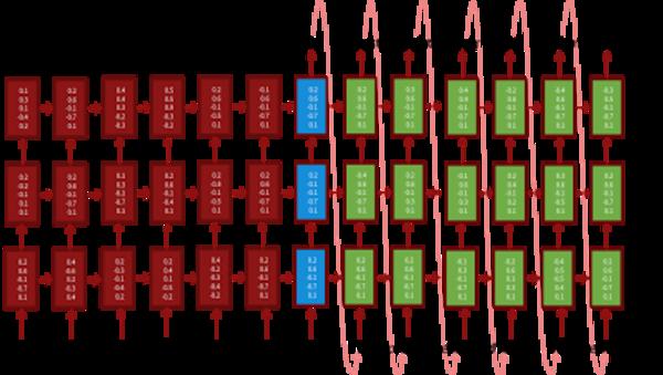 Neural Machine Translation - Tutorial ACL 2016