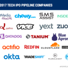Tech IPO Report 2017