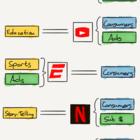 The Great Unbundling