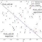 機械学習モデルに対する攻撃手法 -Equation-Solving Attacks-   MBSD Blog