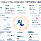 100 AI startups you should know