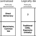 The meaning of decentralization
