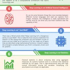 Share This Infographic: 10 Truths about Deep Learning
