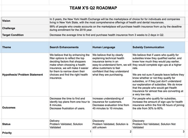 Effective Product Roadmaps / Melissa Perri