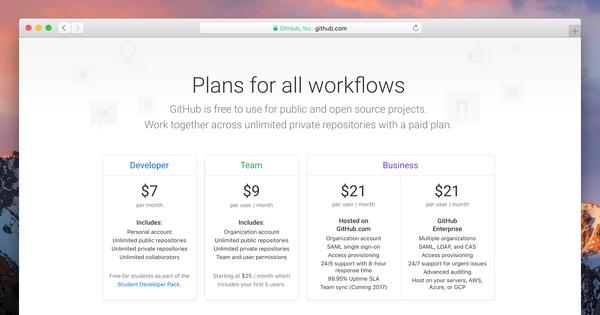 GitHub'ı 20 milyon geliştirici ve 1,5 milyon takım kullanıyormuş