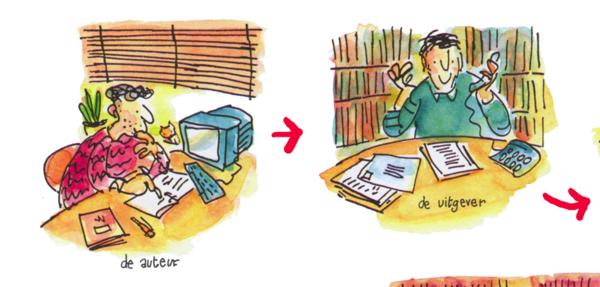 Een illustratie uit het boek 'Van schrijver tot boekenkast'