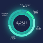 Starling Bank, a digital-only UK challenger bank, launches beta