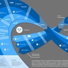 Microsoft shares their marketing stack in the Stackies, and it's awesome - Chief Marketing Technologist