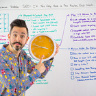Minimum Viable SEO: Content Marketing for Busy People (If You Only Have a Few Minutes Each Week... Do This!)