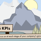 SaaS KPIs: Which to focus on at each stage of your company's growth - Klipfolio