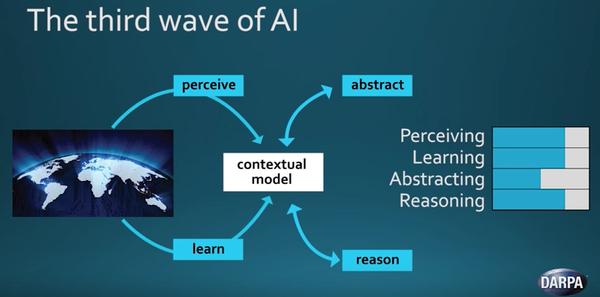 The Next AI Milestone: Bridging the Semantic Gap