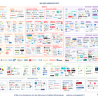 Firing on All Cylinders: The 2017 Big Data Landscape – Matt Turck