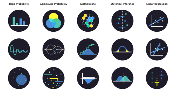 Seeing Theory: A Visual Introduction to Probability and Statistics