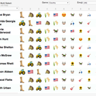 Iconic playlists: what emoji say about music