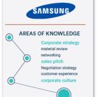 The Emissary Files: Former VP of Enterprise Business at Samsung · Emissary | Complex sales require uncommon insights