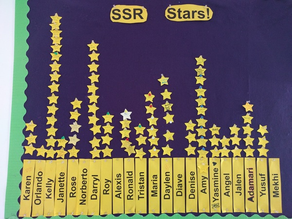 Kelly has been doing a lot of reading in Ms. Michele's advisory! Each star has a book title on it. Tracking and celebrating reading are two key ingredients in a successful independent reading program.