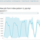 Introducing Machine Learning for the Elastic Stack   | Elastic