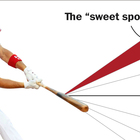 How to Be a Better Hitter