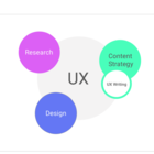 UX Writing: How To Do It Like Google With This Powerful Checklist