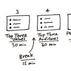 The Three-Hour Brand Sprint – GV Library