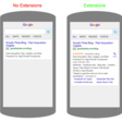The All-Inclusive Guide To AdWords Ad Extensions – Growth Pilots