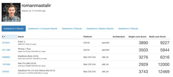 Přehled všech mých zařízení a porovnání jejich výkonu. iPad Pro téměř #1 😱