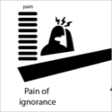 When the pain of ignorance exceeds the pain of learning
