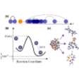 Self-Organized Resonance during Search of a Diverse Chemical Space
