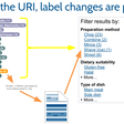 Structured Content Meets Taxonomy: Webinar Recording