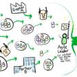 Crisp's Blog » What is an Agile Leader?