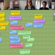 Create a Team Agreement to Avoid Misunderstandings on Your Remote Team
