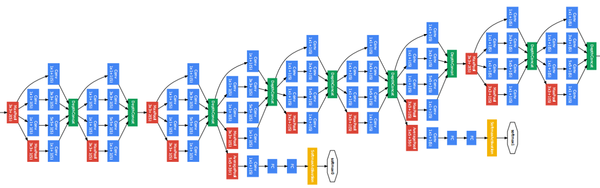 An Intuitive Guide to Deep Network Architectures