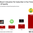 Is QQ Music Worth $10 Billion?
