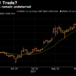 Investors Say Being Long Bitcoin Is Now the Most Crowded Trade - Bloomberg