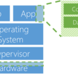 Introducing Azure confidential computing | Blog | Microsoft Azure