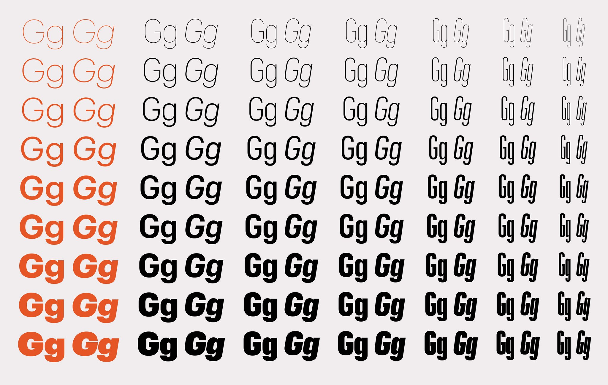 The original width of Graphik, released in 2009, is in red on the left.
