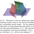 Universal adversarial perturbations | the morning paper
