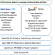 Introducing the Natural Language Processing Library for Apache Spark
