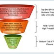 Why Successful People Focus on the Bottom End of the Funnel (5 Minutes)