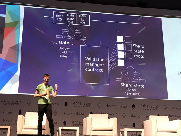 Key diagram of Vitalik's vision for Ethereum 2.0