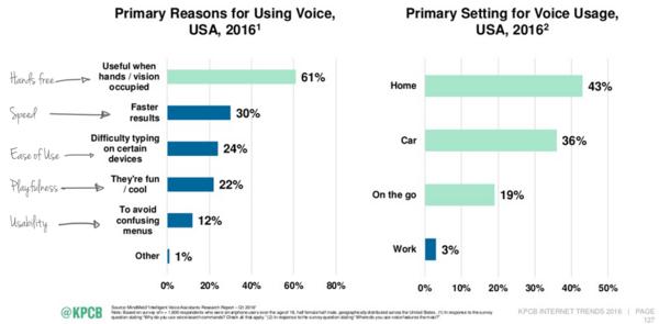 2016 Internet Trends Report — Kleiner Perkins Caufield Byers