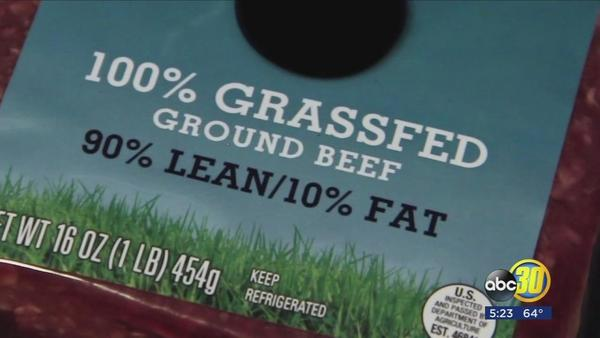 "What exactly is, ""grass fed beef""? 