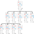 AlphaGo Zero – How and Why it Works – Tim Wheeler