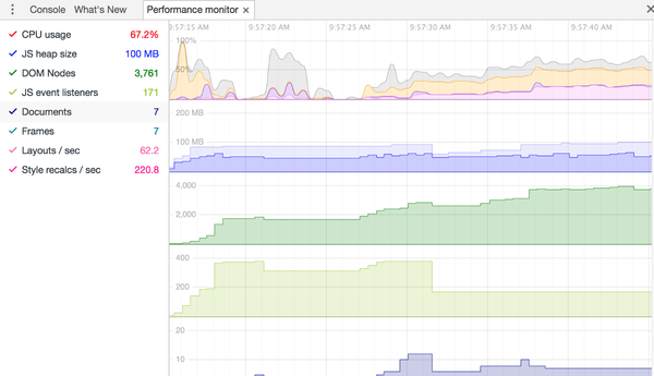Using the new Streaming Performance Monitor in Google Chrome
