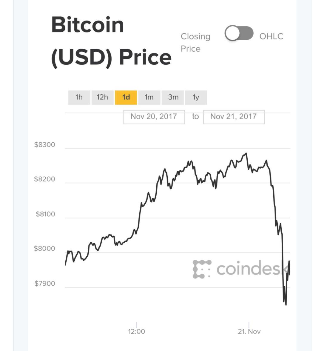 reddit dragon slayer bitcoin